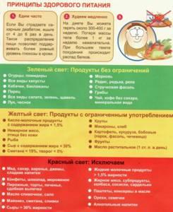 Безуглеводная диета при диабете 2