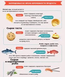 Какую диету выбрать при беременности